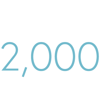Victory Park is home to over 2,000 residences.